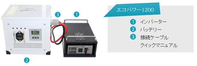 エコパワー2500 本体、専用急速充電器、接続ケーブル・クイックマニュアル
