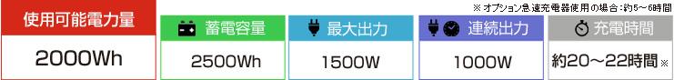 蓄電容量2500Wh・定格出力1500W