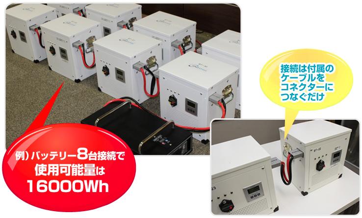 バッテリー8台接続で使用可能量は16kw・接続は付属のケーブルをコネクターにつなぐだけ