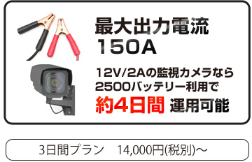 最大出力電流150A 12V 2Aの監視カメラなら2500バッテリー利用で約4日間運用可能