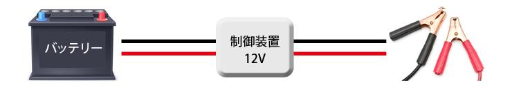 DC12Vを手軽に利用イメージ