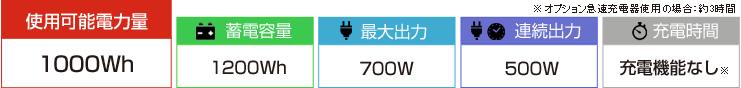 使用可能電力量1000Wh・蓄電容量1200Wh・定格出力700W・連続出力500W