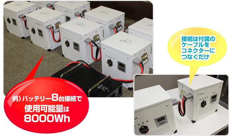 バッテリー8台接続で使用可能量は8000Wh・接続は付属のケーブルをコネクターにつなぐだけ