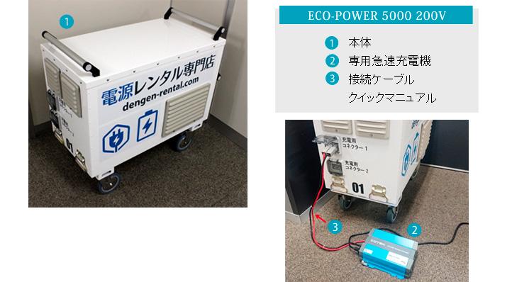 エコパワー5000 本体、専用急速充電器、接続ケーブル・クイックマニュアル