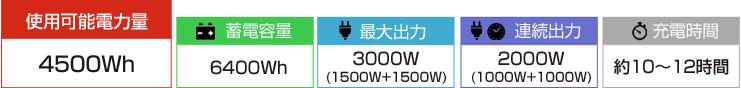 蓄電容量6400Wh/定格出力3000W/充電時間10~12時間