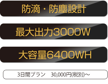 防滴・防塵設計・最大出力3000W・ 大容量6400Wh