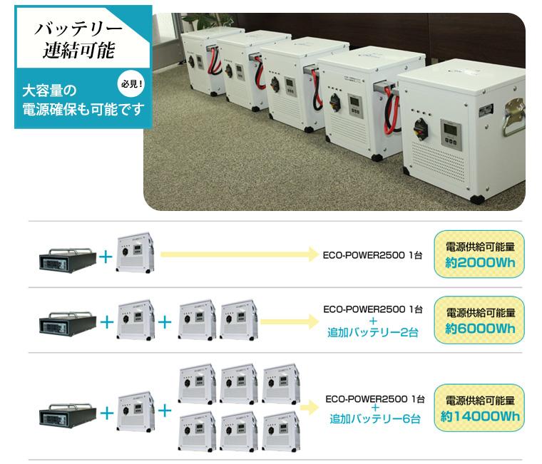 バッテリー連結可能!大容量の電源確保も可能です