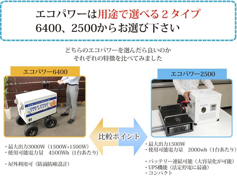 エコパワーは用途で選べる2タイプ6400、2500からお選び下さい